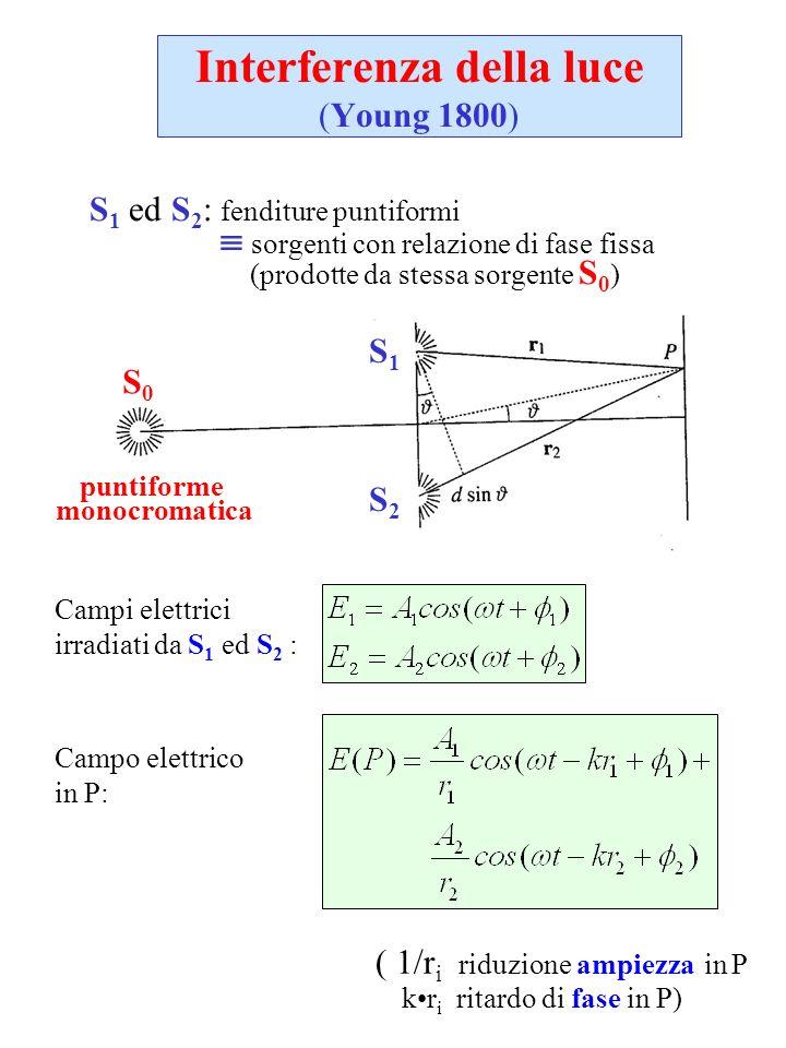 Interferenza della luce (Young 1800) S 1 ed S 2 : fenditure puntiformi sorgenti con relazione di fase fissa (prodotte da stessa sorgente S 0 ) S0S0 S2