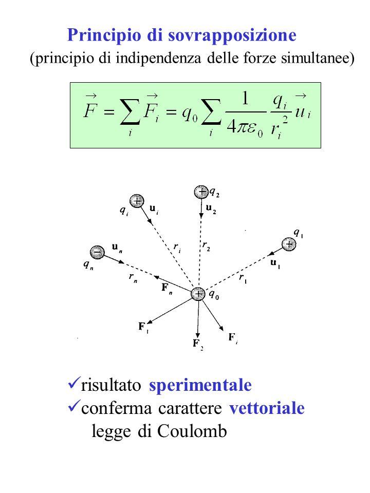 Principio di sovrapposizione (principio di indipendenza delle forze simultanee) risultato sperimentale conferma carattere vettoriale legge di Coulomb