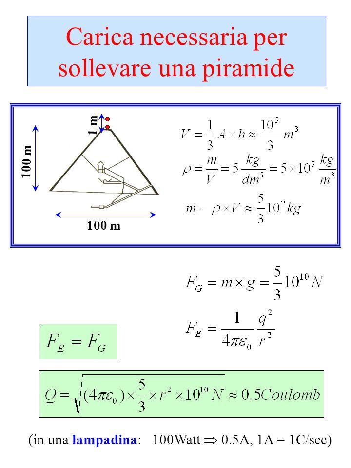 Carica necessaria per sollevare una piramide (in una lampadina: 100Watt 0.5A, 1A = 1C/sec) 100 m 1 m