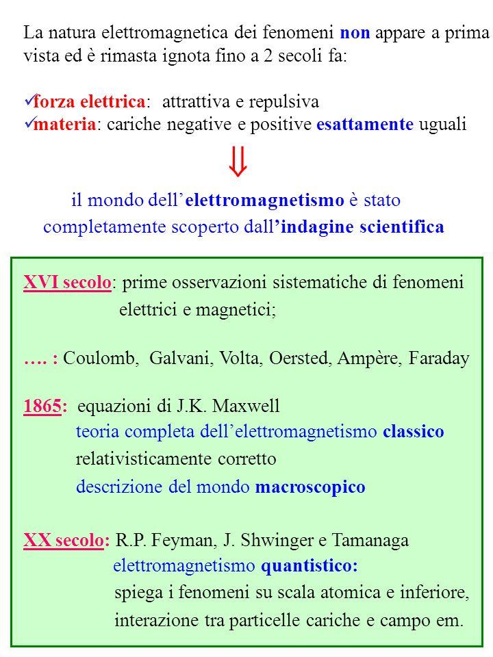 La natura elettromagnetica dei fenomeni non appare a prima vista ed è rimasta ignota fino a 2 secoli fa: forza elettrica: attrattiva e repulsiva mater
