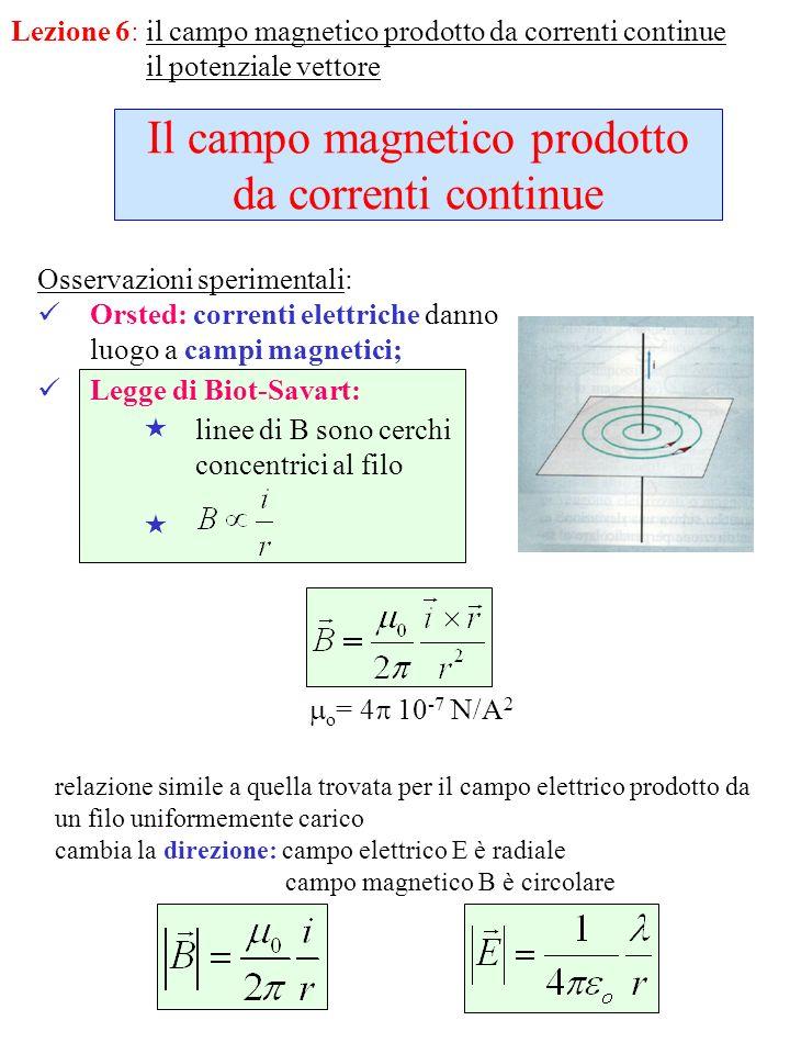 Lezione 6: il campo magnetico prodotto da correnti continue il potenziale vettore Il campo magnetico prodotto da correnti continue Osservazioni sperimentali: Orsted: correnti elettriche danno luogo a campi magnetici; Legge di Biot-Savart: «linee di B sono cerchi concentrici al filo « o = 4 10 -7 N/A 2 relazione simile a quella trovata per il campo elettrico prodotto da un filo uniformemente carico cambia la direzione: campo elettrico E è radiale campo magnetico B è circolare