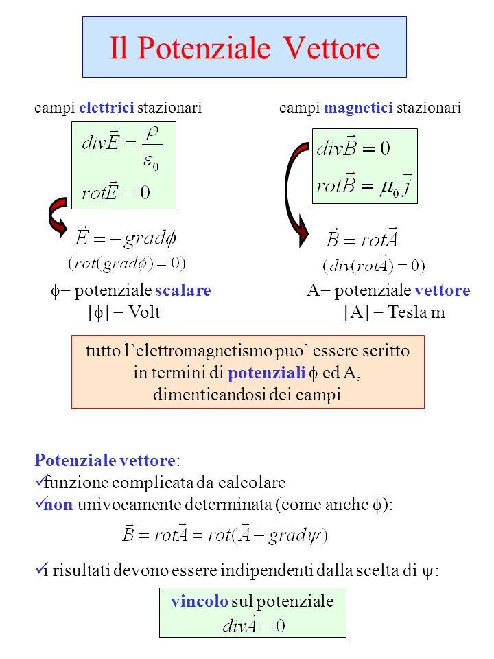 Il Potenziale Vettore campi magnetici stazionaricampi elettrici stazionari = potenziale scalare [ ] = Volt = potenziale vettore [ ] = Tesla m Potenziale vettore: funzione complicata da calcolare non univocamente determinata (come anche ): i risultati devono essere indipendenti dalla scelta di : vincolo sul potenziale tutto lelettromagnetismo puo` essere scritto in termini di potenziali ed A, dimenticandosi dei campi