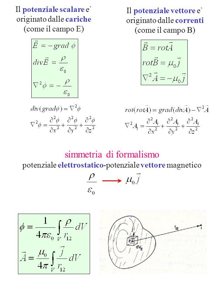 simmetria di formalismo potenziale elettrostatico-potenziale vettore magnetico Il potenziale vettore e` originato dalle correnti (come il campo B) Il potenziale scalare e` originato dalle cariche (come il campo E)