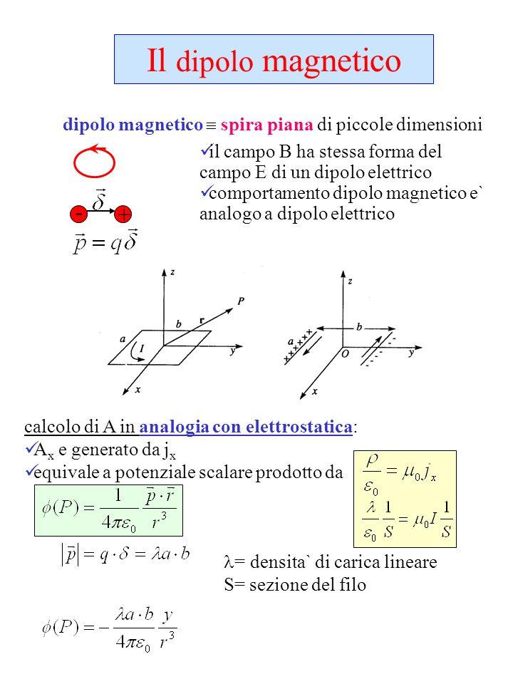 Il dipolo magnetico dipolo magnetico spira piana di piccole dimensioni il campo B ha stessa forma del campo E di un dipolo elettrico comportamento dipolo magnetico e` analogo a dipolo elettrico calcolo di A in analogia con elettrostatica: A x e generato da j x equivale a potenziale scalare prodotto da = densita` di carica lineare S= sezione del filo - +