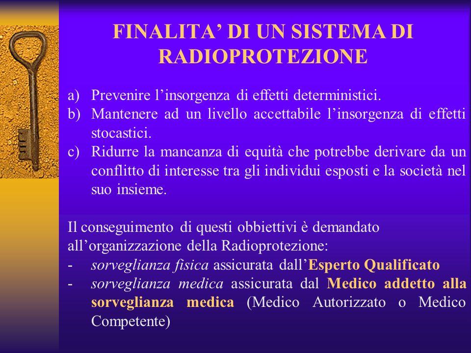 FINALITA DI UN SISTEMA DI RADIOPROTEZIONE a)Prevenire linsorgenza di effetti deterministici.