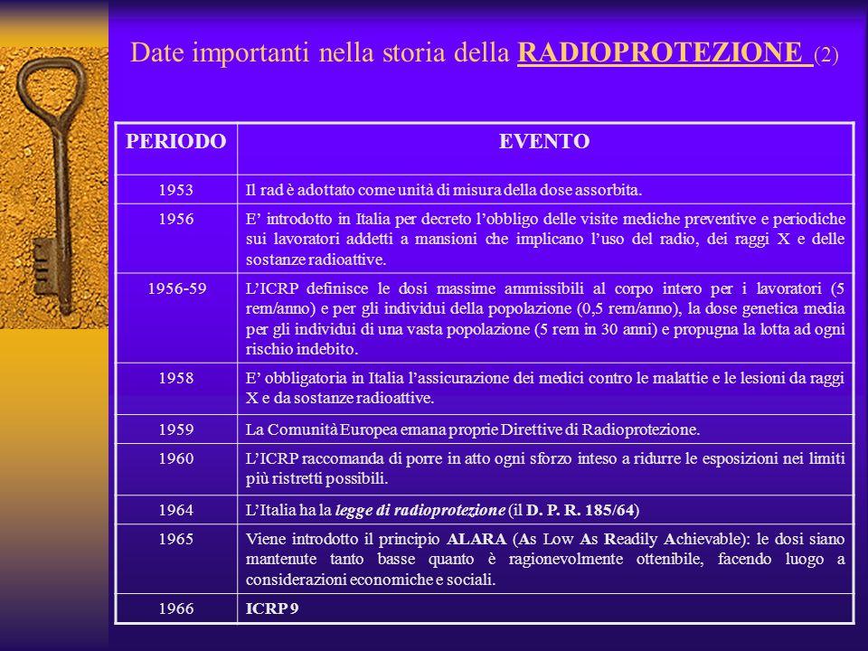Date importanti nella storia della RADIOPROTEZIONE (2) PERIODOEVENTO 1953Il rad è adottato come unità di misura della dose assorbita.