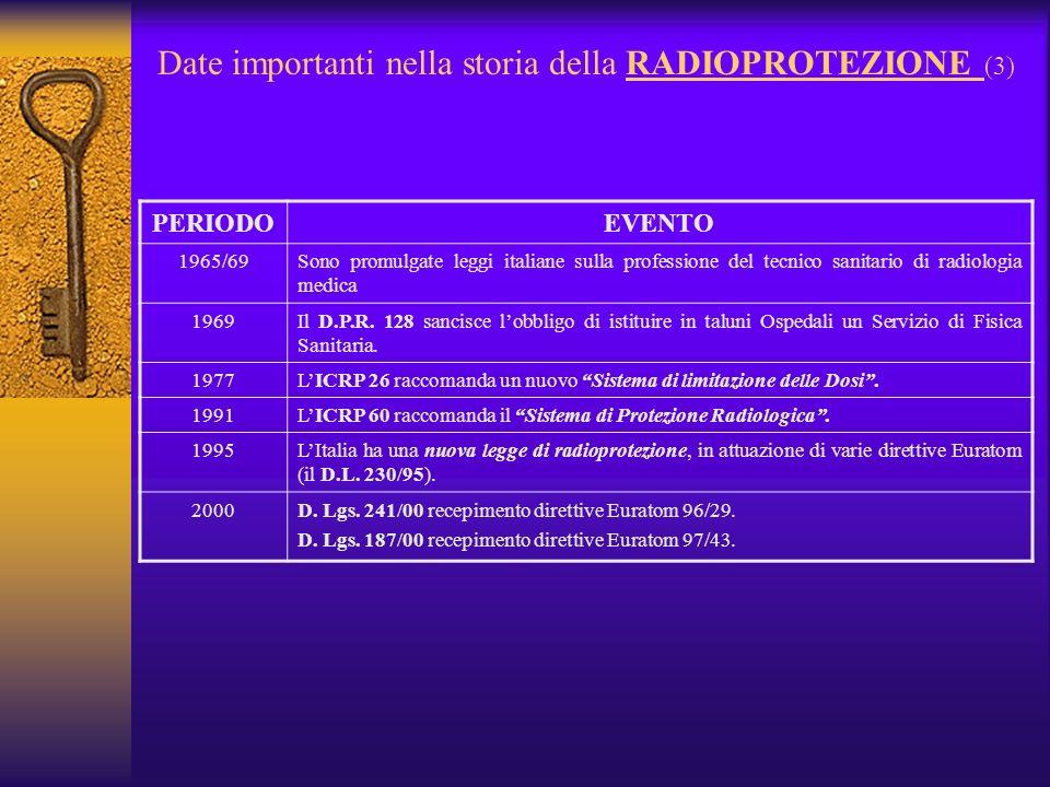 Date importanti nella storia della RADIOPROTEZIONE (3) PERIODOEVENTO 1965/69Sono promulgate leggi italiane sulla professione del tecnico sanitario di radiologia medica 1969Il D.P.R.