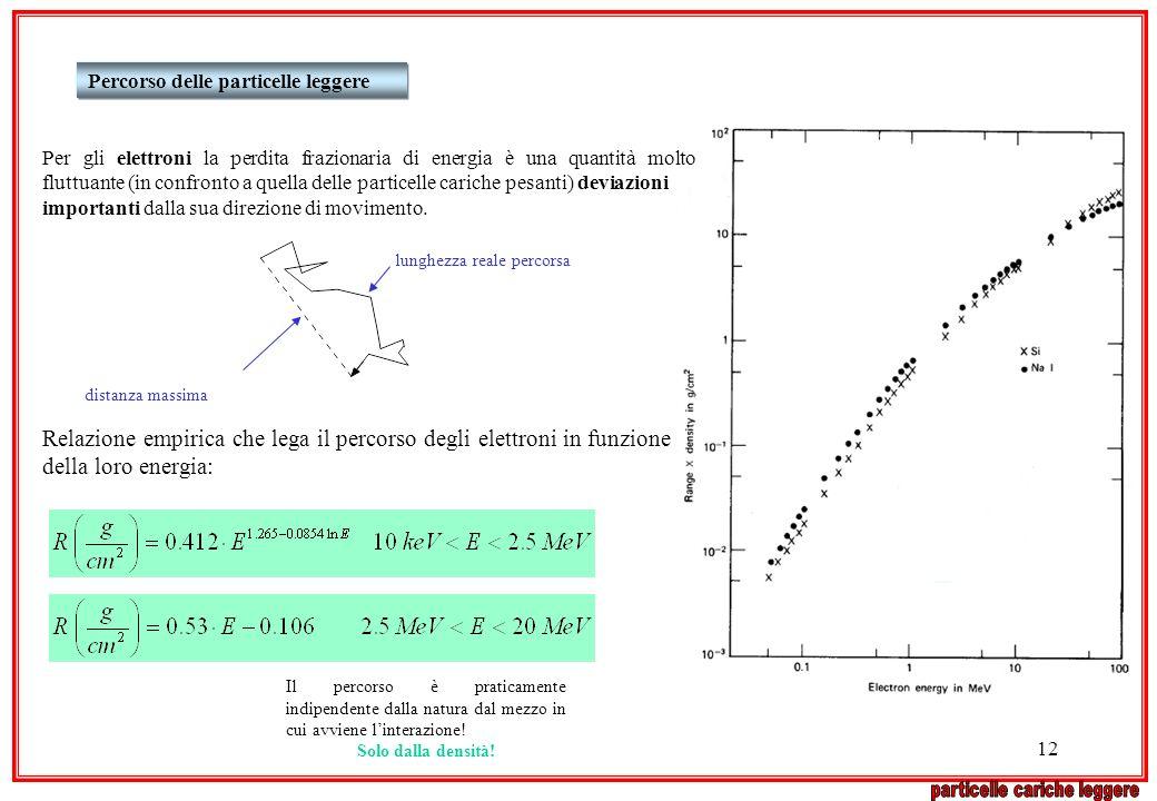 12 Percorso delle particelle leggere lunghezza reale percorsa distanza massima Relazione empirica che lega il percorso degli elettroni in funzione del