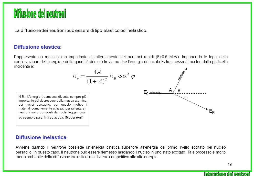 16 La diffusione dei neutroni può essere di tipo elastico od inelastico. Diffusione elastica Diffusione elastica : Rappresenta un meccanismo important