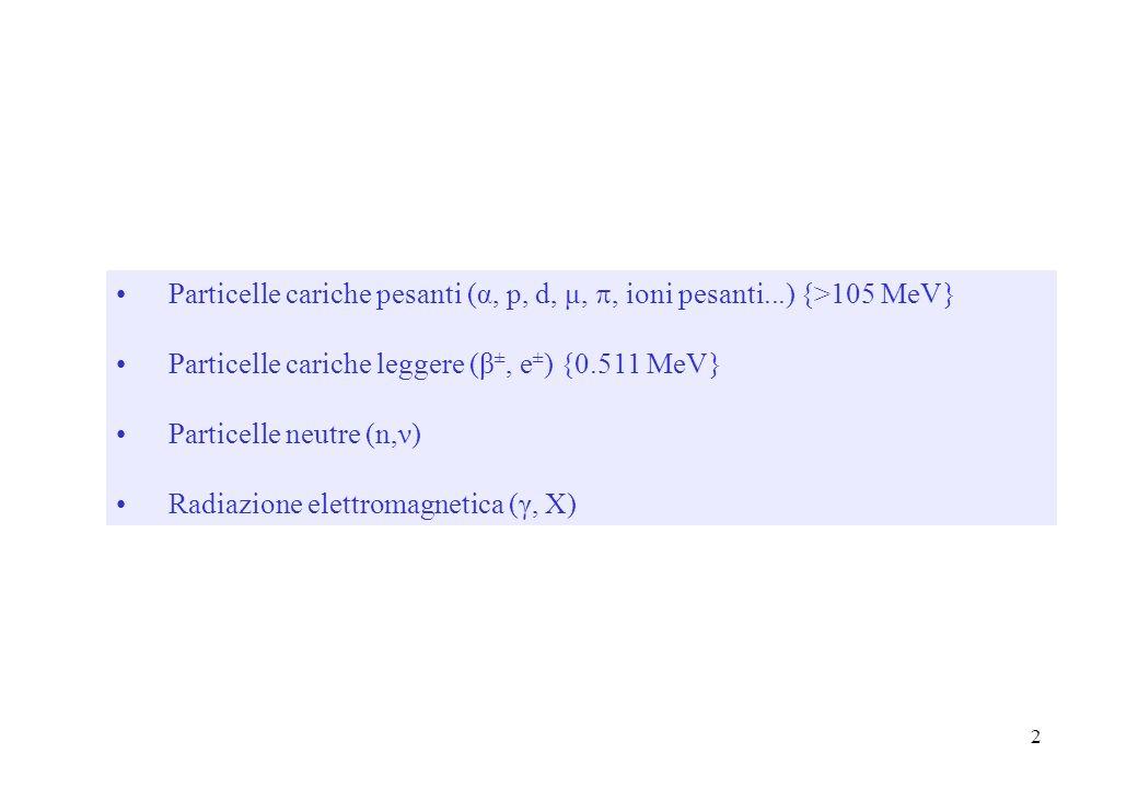 2 Particelle cariche pesanti (α, p, d, μ,, ioni pesanti...) {>105 MeV} Particelle cariche leggere (β ±, e ± ) {0.511 MeV} Particelle neutre (n,ν) Radi