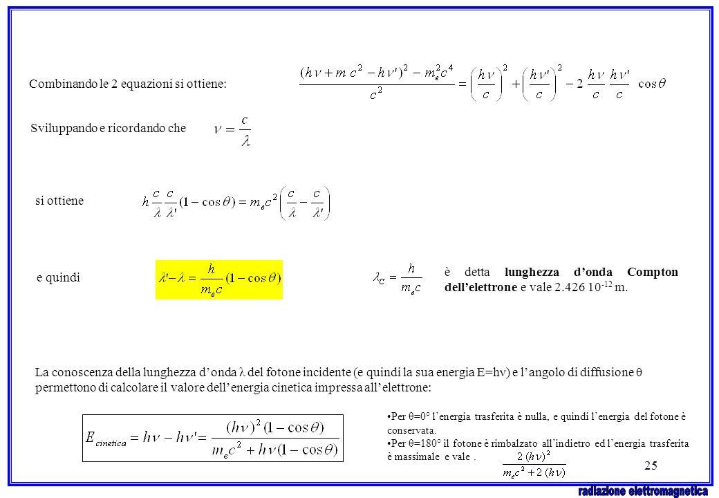 25 Combinando le 2 equazioni si ottiene: Sviluppando e ricordando che si ottiene e quindi è detta lunghezza donda Compton dellelettrone e vale 2.426 1