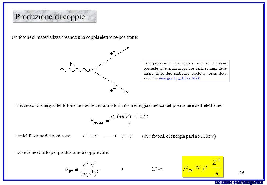 26 Produzione di coppie Un fotone si materializza creando una coppia elettrone-positrone: Tale processo può verificarsi solo se il fotone possiede une
