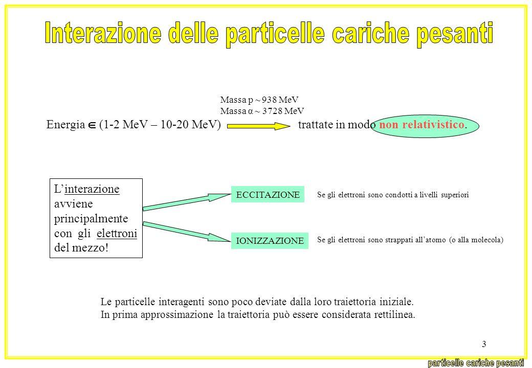 3 Energia (1-2 MeV – 10-20 MeV) trattate in modo non relativistico. Le particelle interagenti sono poco deviate dalla loro traiettoria iniziale. In pr