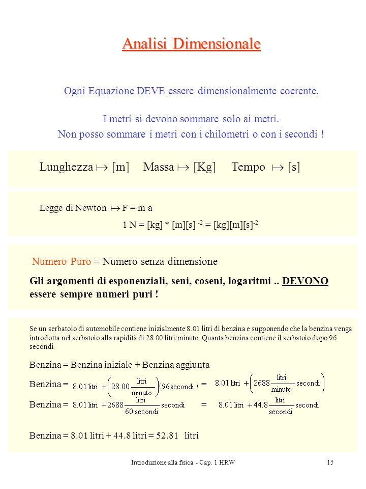 Introduzione alla fisica - Cap. 1 HRW15 Analisi Dimensionale Ogni Equazione DEVE essere dimensionalmente coerente. I metri si devono sommare solo ai m