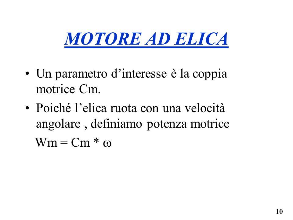 10 MOTORE AD ELICA Un parametro dinteresse è la coppia motrice Cm. Poiché lelica ruota con una velocità angolare, definiamo potenza motrice Wm = Cm *