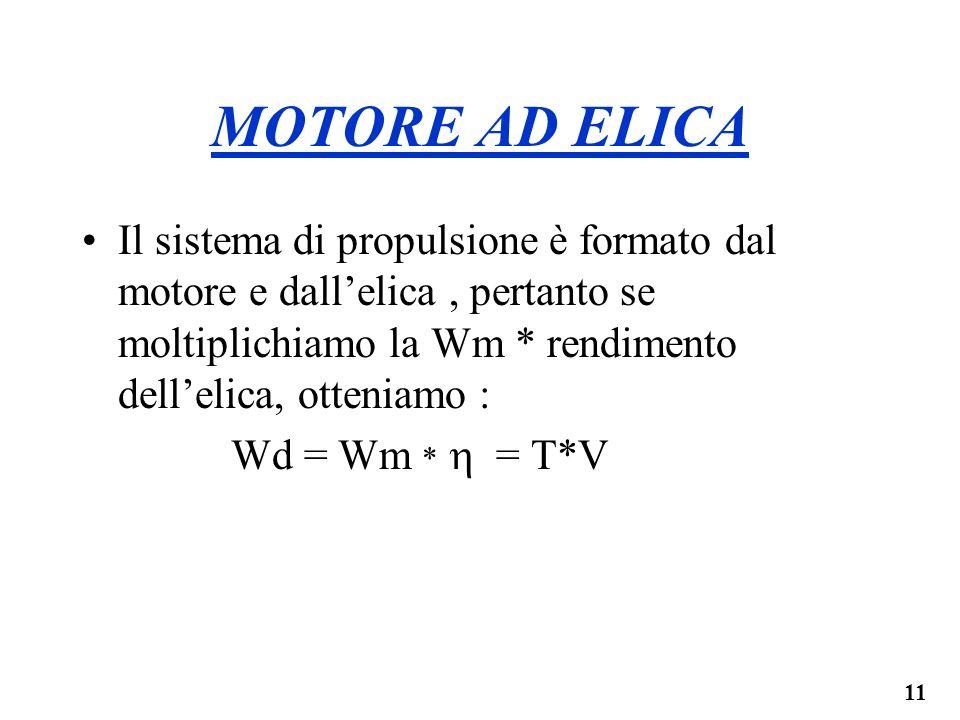 11 MOTORE AD ELICA Il sistema di propulsione è formato dal motore e dallelica, pertanto se moltiplichiamo la Wm * rendimento dellelica, otteniamo : Wd