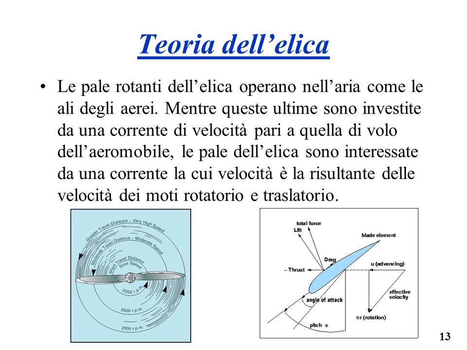 13 Teoria dellelica Le pale rotanti dellelica operano nellaria come le ali degli aerei. Mentre queste ultime sono investite da una corrente di velocit