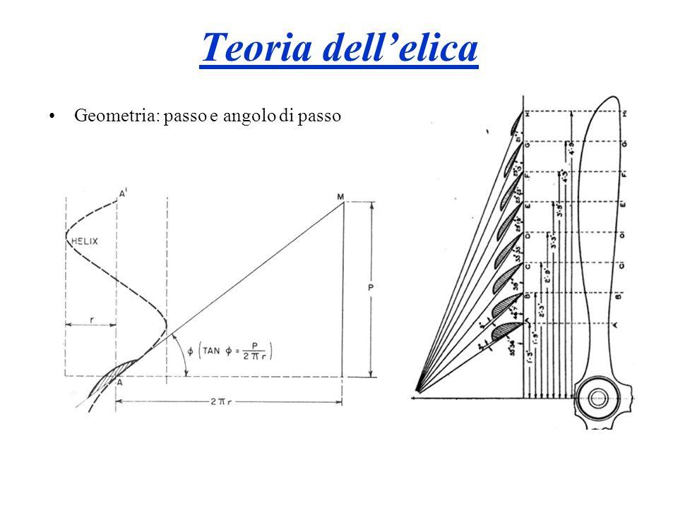 Geometria: passo e angolo di passo Teoria dellelica