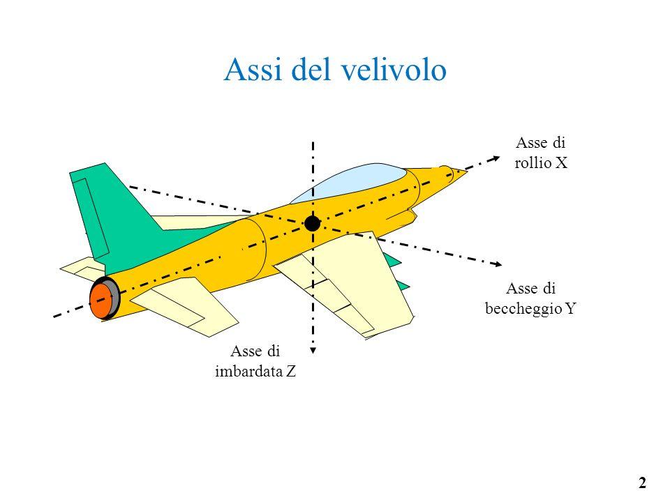 2 Asse di rollio X Asse di beccheggio Y Asse di imbardata Z Assi del velivolo