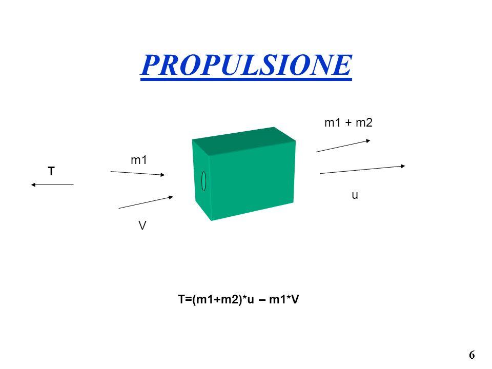 7 PROPULSIONE AD ELICA m1 v T=m1(u-v) ed in particolare V p = (u-v)/2 u T m1