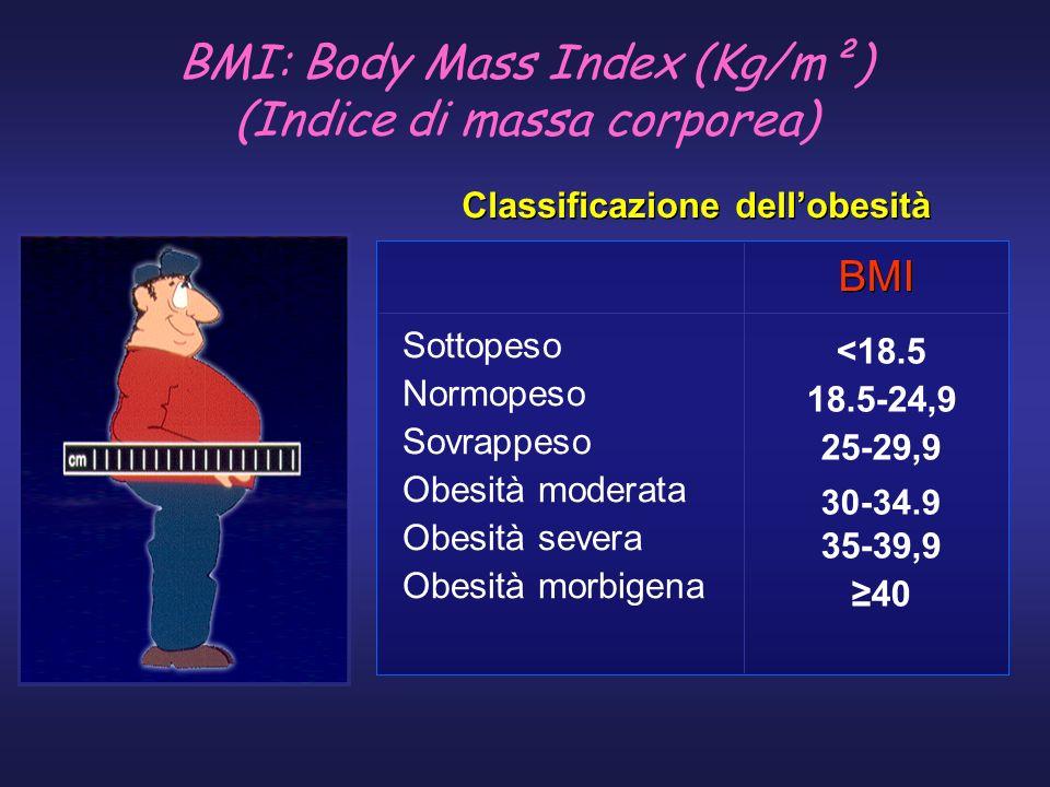 BMI: Body Mass Index (Kg/m²) (Indice di massa corporea) Classificazione dellobesità BMI Sottopeso Normopeso Sovrappeso Obesità moderata Obesità severa Obesità morbigena <18.5 18.5-24,9 25-29,9 30-34.9 35-39,9 40