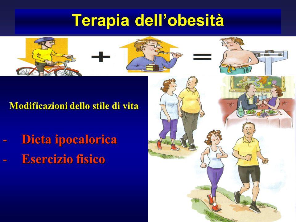 Terapia dellobesità Modificazioni dello stile di vita Modificazioni dello stile di vita -Dieta ipocalorica -Esercizio fisico