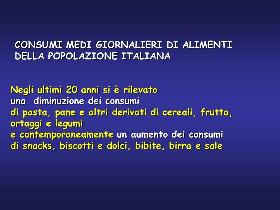 CONSUMI MEDI GIORNALIERI DI ALIMENTI CONSUMI MEDI GIORNALIERI DI ALIMENTI DELLA POPOLAZIONE ITALIANA DELLA POPOLAZIONE ITALIANA Negli ultimi 20 anni si è rilevato una diminuzione dei consumi di pasta, pane e altri derivati di cereali, frutta, ortaggi e legumi e contemporaneamente un aumento dei consumi di snacks, biscotti e dolci, bibite, birra e sale
