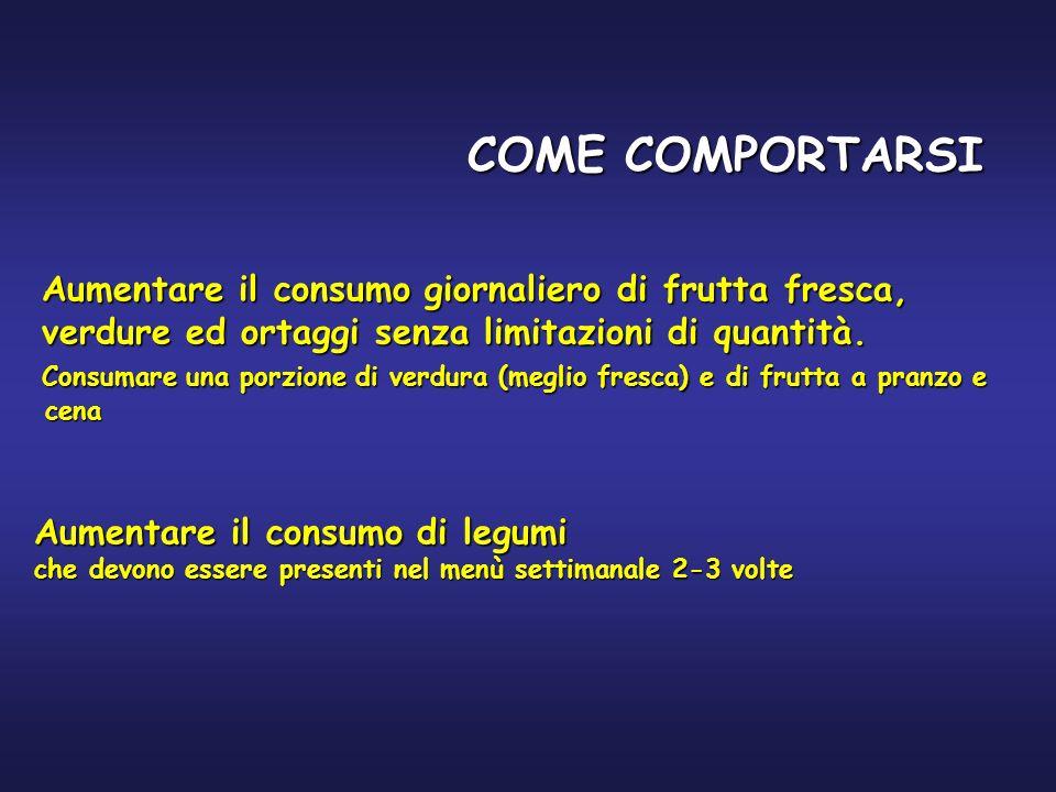COME COMPORTARSI Aumentare il consumo giornaliero di frutta fresca, Aumentare il consumo giornaliero di frutta fresca, verdure ed ortaggi senza limitazioni di quantità.
