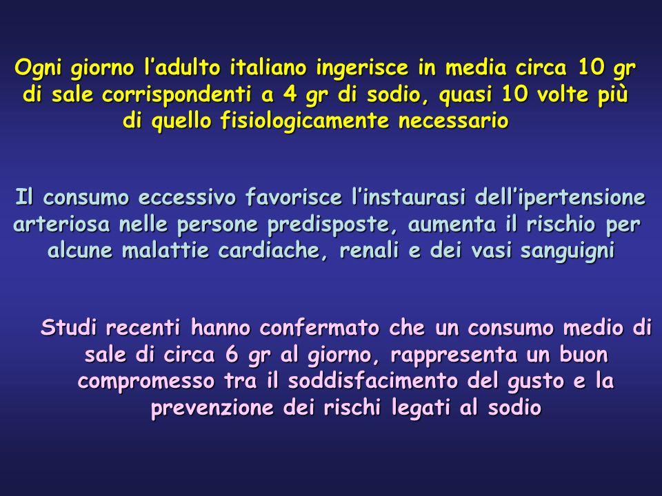 Ogni giorno ladulto italiano ingerisce in media circa 10 gr di sale corrispondenti a 4 gr di sodio, quasi 10 volte più di quello fisiologicamente nece