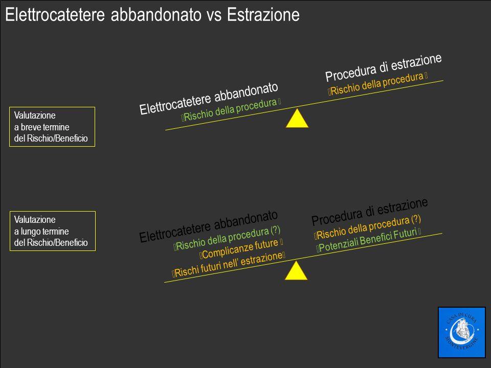Fare clic per modificare lo stile del sottotitolo dello schema Elettrocatetere abbandonato vs Estrazione Elettrocatetere abbandonato Rischio della pro
