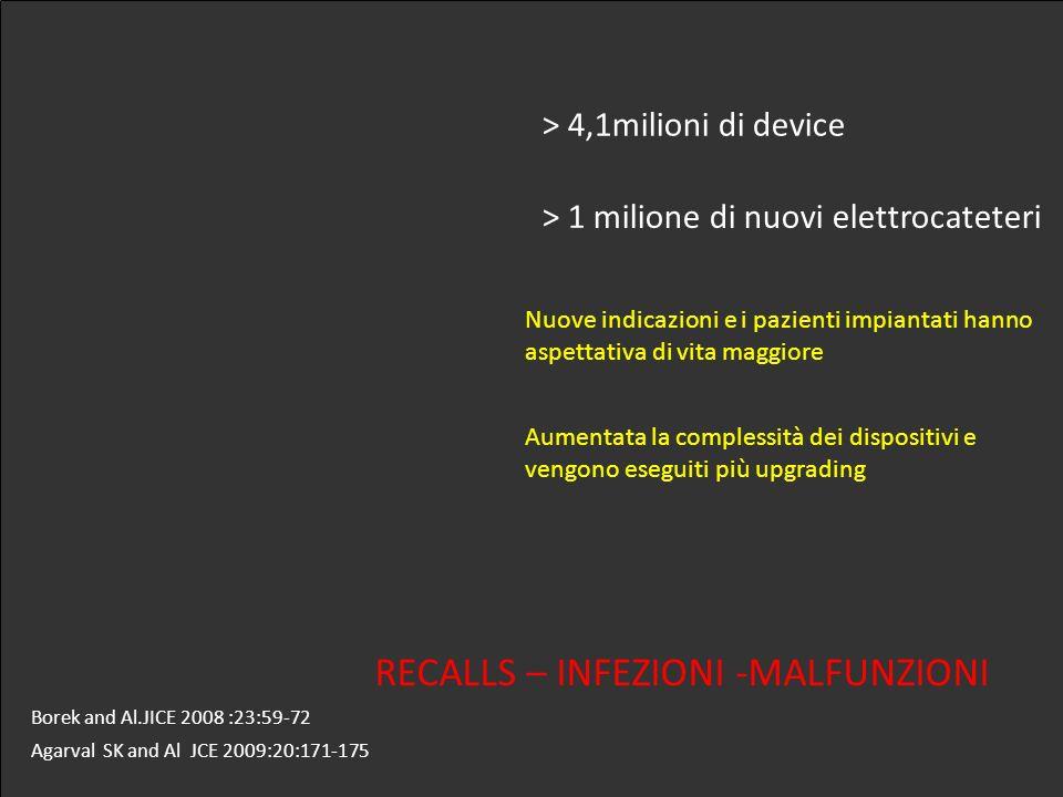 > 4,1milioni di device > 1 milione di nuovi elettrocateteri Borek and Al.JICE 2008 :23:59-72 Agarval SK and Al JCE 2009:20:171-175 Nuove indicazioni e i pazienti impiantati hanno aspettativa di vita maggiore Aumentata la complessità dei dispositivi e vengono eseguiti più upgrading RECALLS – INFEZIONI -MALFUNZIONI