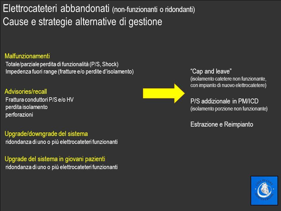 Fare clic per modificare lo stile del sottotitolo dello schema Elettrocateteri abbandonati (non-funzionanti o ridondanti) Cause e strategie alternative di gestione Malfunzionamenti Totale/parziale perdita di funzionalità (P/S, Shock) Impedenza fuori range (fratture e/o perdite disolamento) Advisories/recall Frattura conduttori P/S e/o HV perdita isolamento perforazioni Upgrade/downgrade del sistema ridondanza di uno o più elettrocateteri funzionanti Cap and leave (isolamento catetere non funzionante, con impianto di nuovo elettrocatetere) P/S addizionale in PM/ICD (isolamento porzione non funzionante) Estrazione e Reimpianto Upgrade del sistema in giovani pazienti ridondanza di uno o più elettrocateteri funzionanti