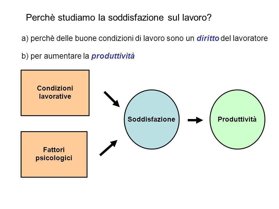Condizioni lavorative Fattori psicologici SoddisfazioneProduttività Perchè studiamo la soddisfazione sul lavoro.