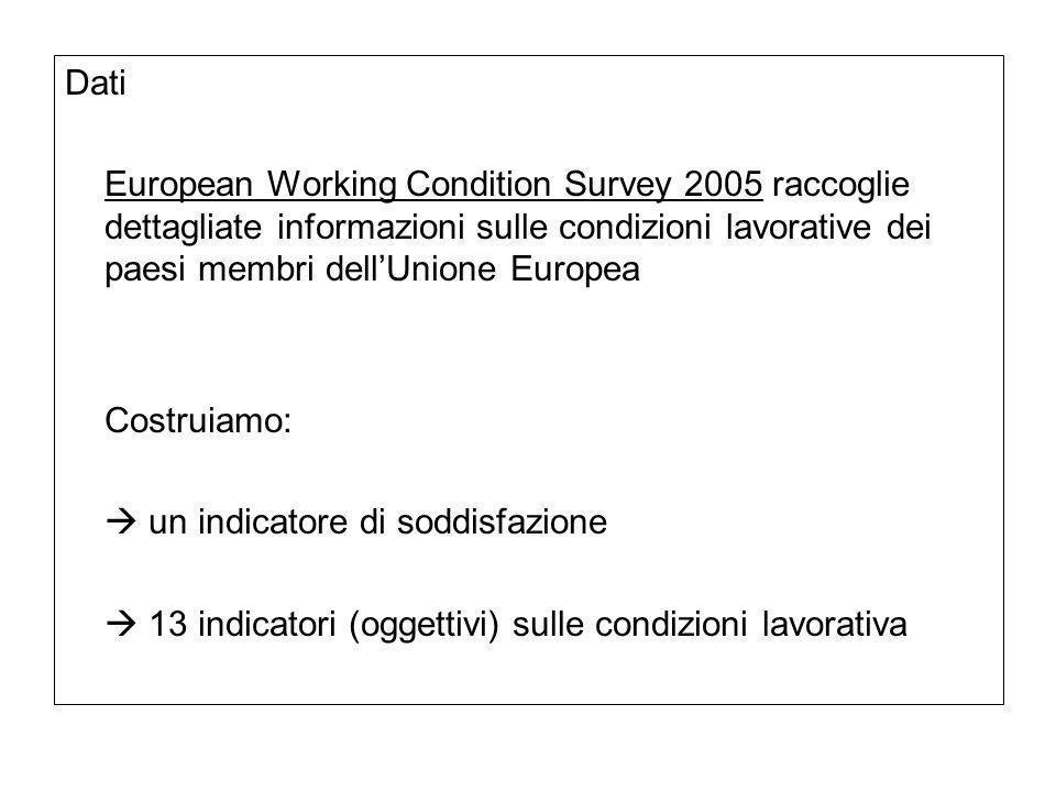 Dati European Working Condition Survey 2005 raccoglie dettagliate informazioni sulle condizioni lavorative dei paesi membri dellUnione Europea Costruiamo: un indicatore di soddisfazione 13 indicatori (oggettivi) sulle condizioni lavorativa