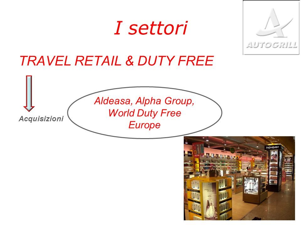 I settori TRAVEL RETAIL & DUTY FREE Aldeasa, Alpha Group, World Duty Free Europe Acquisizioni