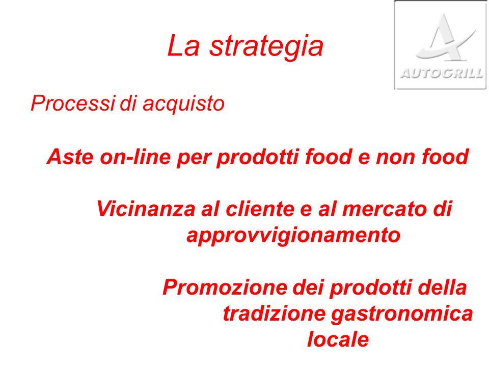 La strategia Processi di acquisto Aste on-line per prodotti food e non food Vicinanza al cliente e al mercato di approvvigionamento Promozione dei prodotti della tradizione gastronomica locale