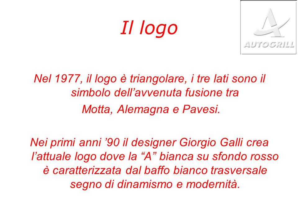 Il logo Nel 1977, il logo è triangolare, i tre lati sono il simbolo dellavvenuta fusione tra Motta, Alemagna e Pavesi.
