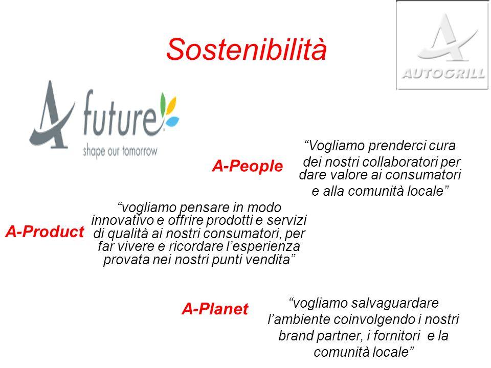 Sostenibilità Vogliamo prenderci cura dei nostri collaboratori per dare valore ai consumatori e alla comunità locale vogliamo pensare in modo innovativo e offrire prodotti e servizi di qualità ai nostri consumatori, per far vivere e ricordare lesperienza provata nei nostri punti vendita vogliamo salvaguardare lambiente coinvolgendo i nostri brand partner, i fornitori e la comunità locale A-People A-Product A-Planet