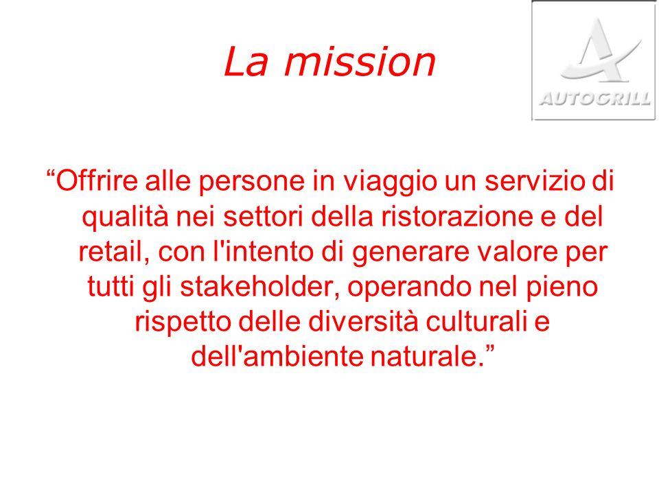 La mission Offrire alle persone in viaggio un servizio di qualità nei settori della ristorazione e del retail, con l intento di generare valore per tutti gli stakeholder, operando nel pieno rispetto delle diversità culturali e dell ambiente naturale.