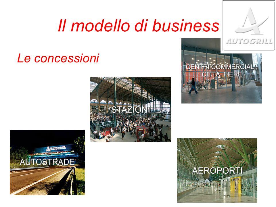Il modello di business Le concessioni