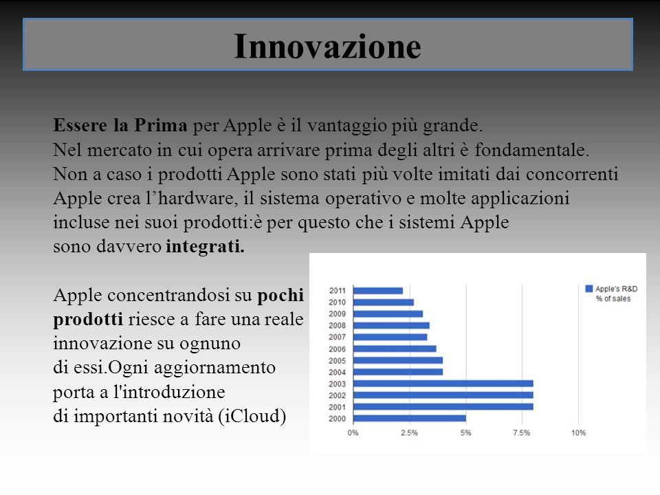 Innovazione Essere la Prima per Apple è il vantaggio più grande. Nel mercato in cui opera arrivare prima degli altri è fondamentale. Non a caso i prod