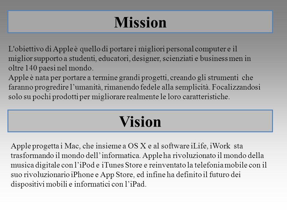 . Apple progetta i Mac, che insieme a OS X e al software iLife, iWork sta trasformando il mondo dell informatica. Apple ha rivoluzionato il mondo dell