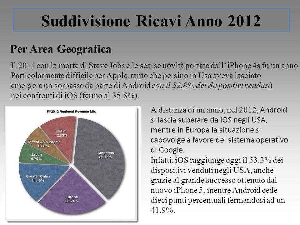 Suddivisione Ricavi Anno 2012 Per Area Geografica Il 2011 con la morte di Steve Jobs e le scarse novità portate dall iPhone 4s fu un anno Particolarme