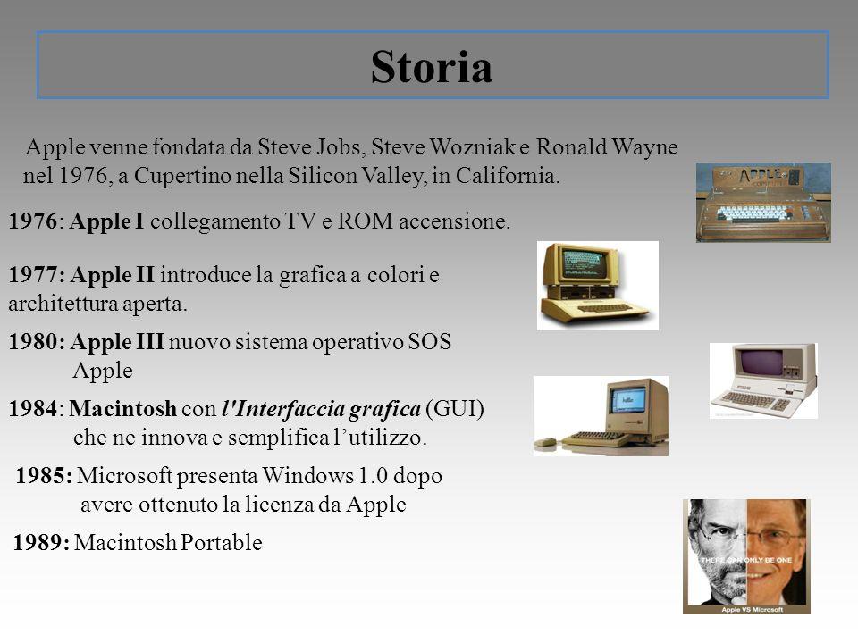 Storia 1976: Apple I collegamento TV e ROM accensione. 1977: Apple II introduce la grafica a colori e architettura aperta. 1980: Apple III nuovo siste