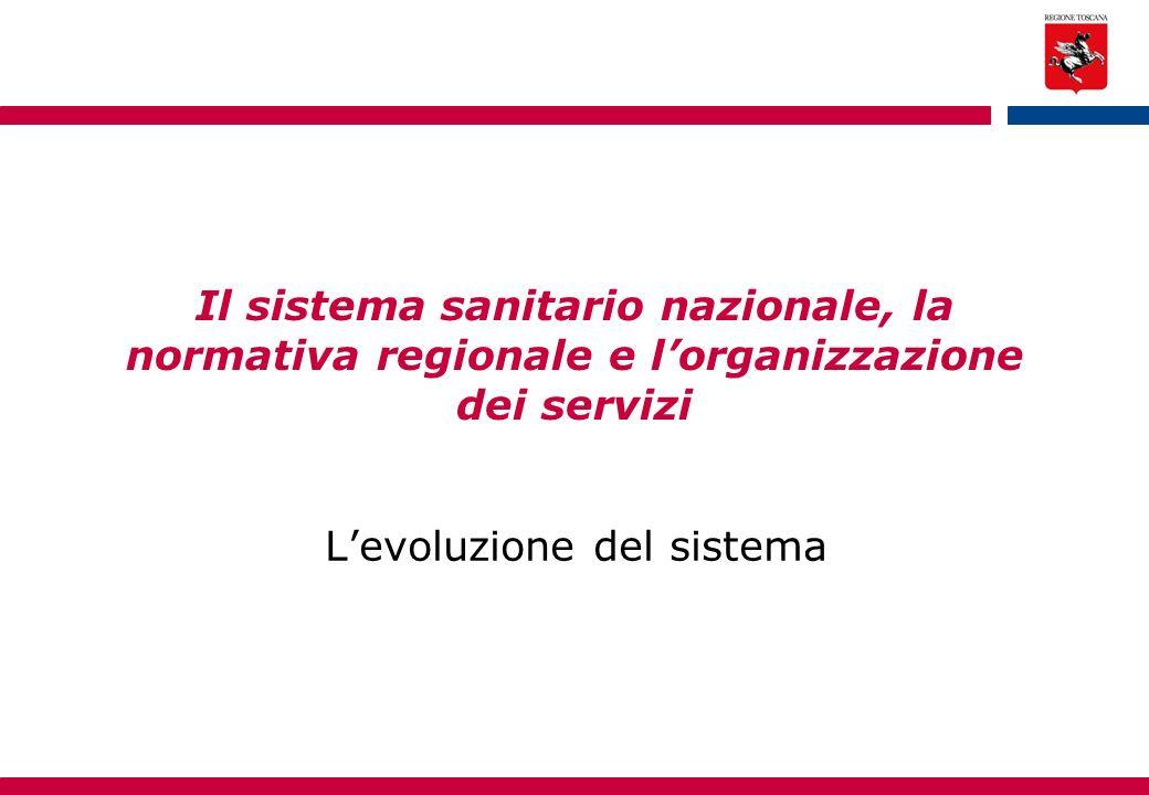 Il sistema sanitario nazionale, la normativa regionale e lorganizzazione dei servizi Levoluzione del sistema