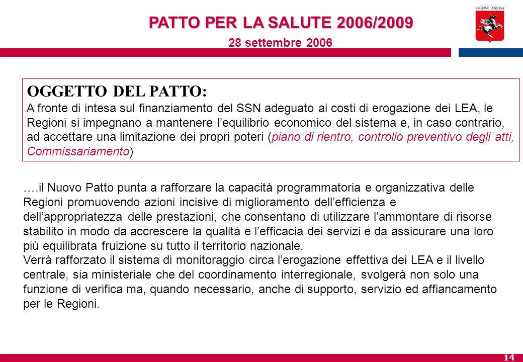 14 PATTO PER LA SALUTE 2006/2009 28 settembre 2006 ….il Nuovo Patto punta a rafforzare la capacità programmatoria e organizzativa delle Regioni promuo