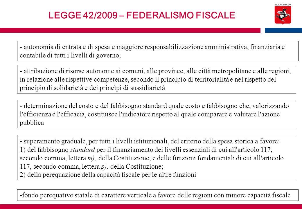 LEGGE 42/2009 – FEDERALISMO FISCALE - autonomia di entrata e di spesa e maggiore responsabilizzazione amministrativa, finanziaria e contabile di tutti