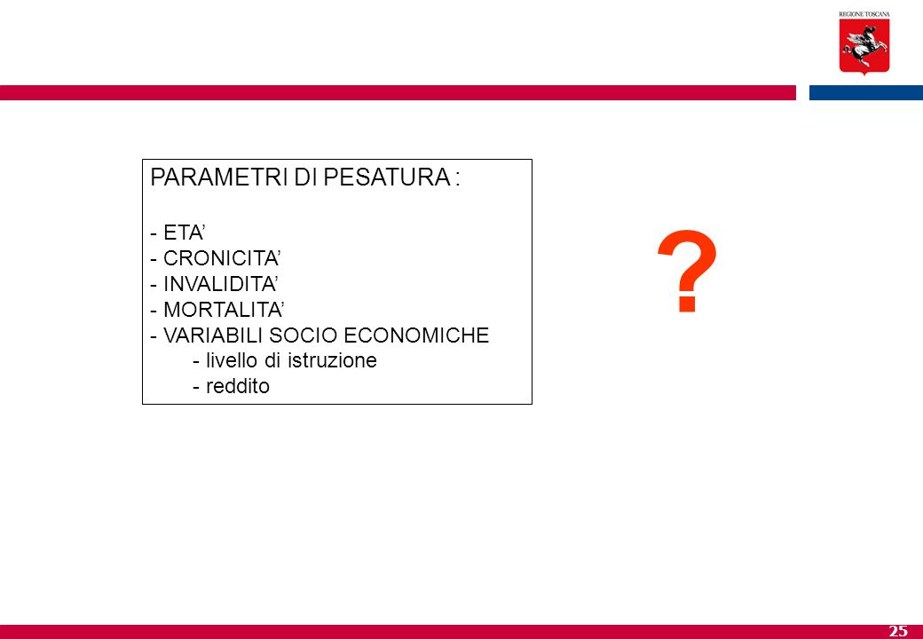25 PARAMETRI DI PESATURA : - ETA - CRONICITA - INVALIDITA - MORTALITA - VARIABILI SOCIO ECONOMICHE - livello di istruzione - reddito ?
