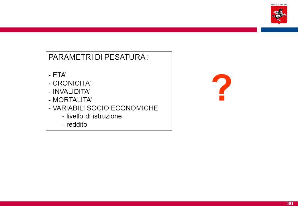30 PARAMETRI DI PESATURA : - ETA - CRONICITA - INVALIDITA - MORTALITA - VARIABILI SOCIO ECONOMICHE - livello di istruzione - reddito ?