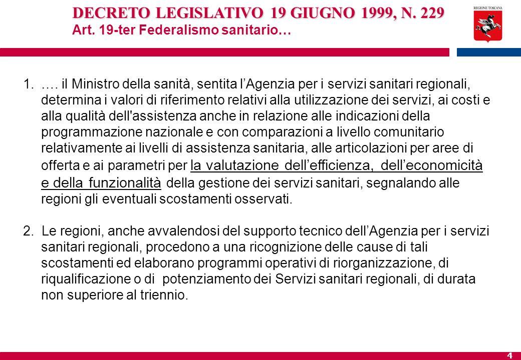 4 DECRETO LEGISLATIVO 19 GIUGNO 1999, N. 229 Art. 19-ter Federalismo sanitario… 1.…. il Ministro della sanità, sentita lAgenzia per i servizi sanitari